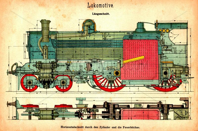 Lokomotive,  Konstruktion,  Laengsschnitt,  um 1907