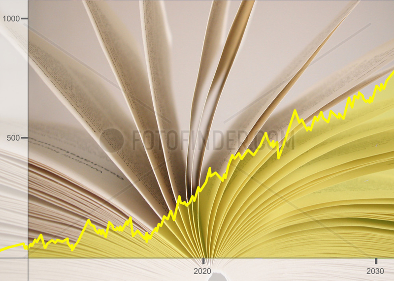 Aktienkurse Verlagsindustrie