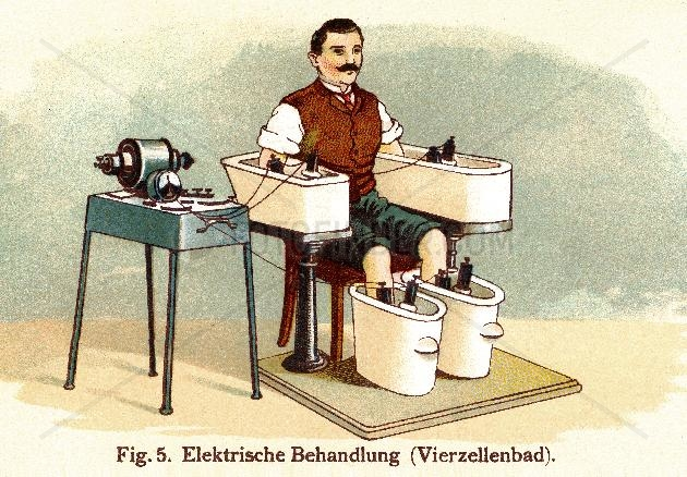 Elektrotherapie,  um 1902