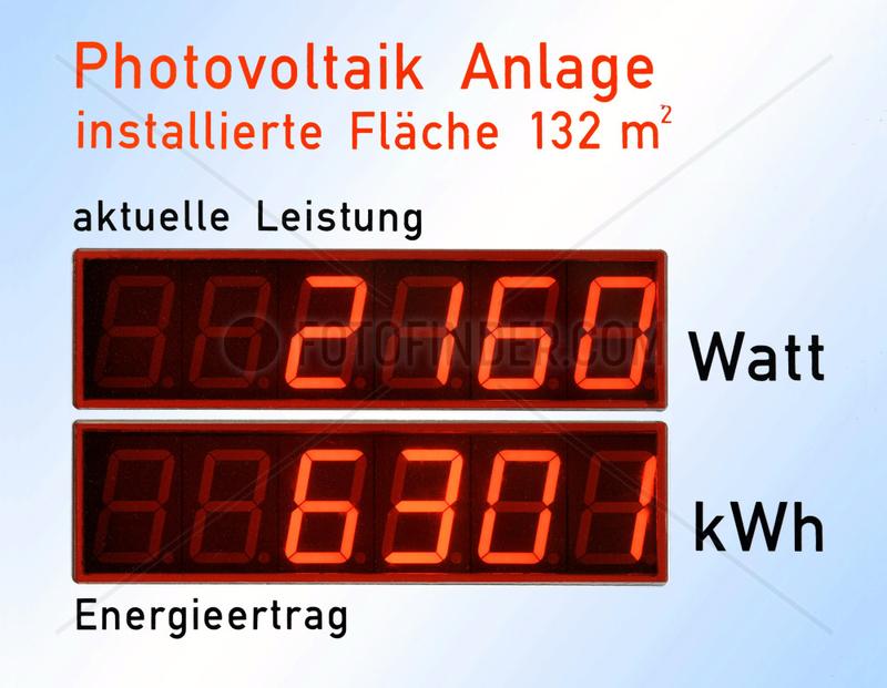 Energieertrag einer Photovoltaik-Anlage