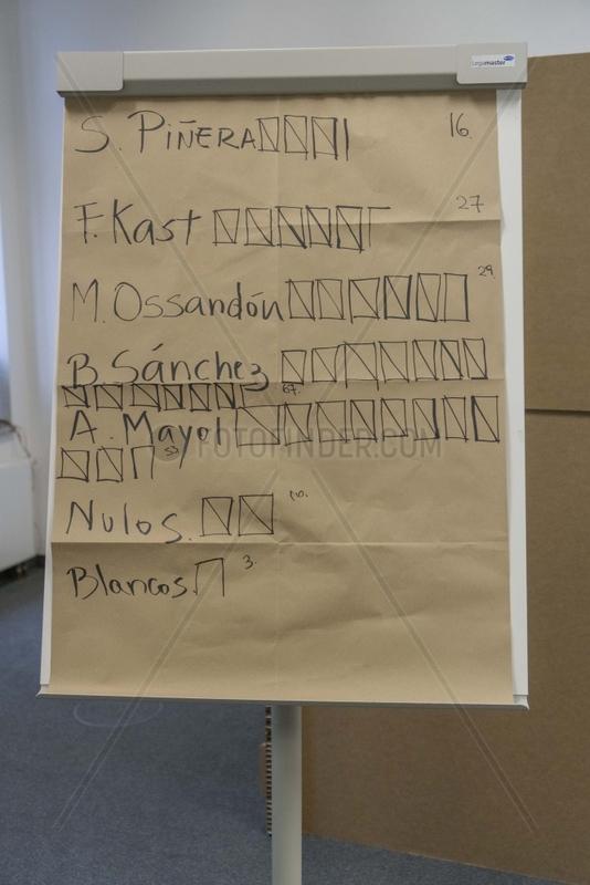 Praesidentschaftsvorwahl im chilenischen Konsulat