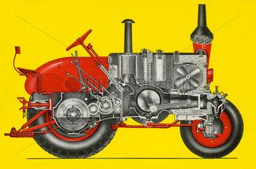 Traktor Lanz Bulldog  1938
