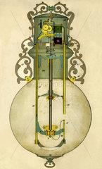 elektrische Bogenlampe  Erfindung  1900