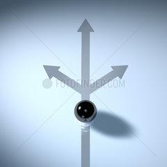 Schwarze Kugel auf einem Weg der sich in 3 Richtungen teilt