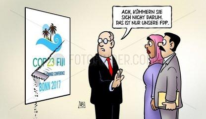 Klimaziele und FDP