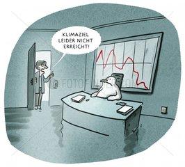 Klimaziel