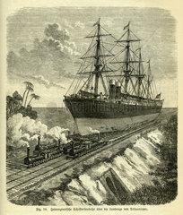 Plan fuer Schiffseisenbahn  Mexiko  1885