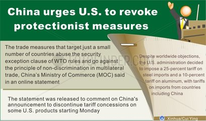 [GRAPHICS]CHINA-U.S.-TRADE-PROTECTIONISM