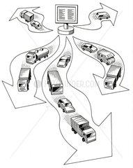 Optimierte Logistik
