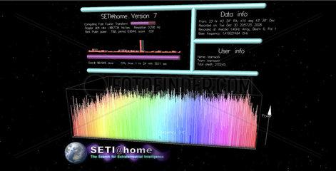 Screenshot Seti@home Projekt