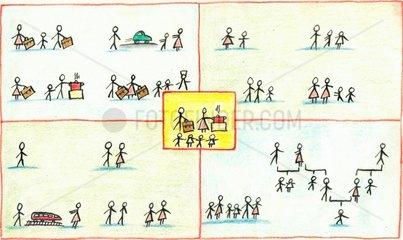 Lebensformen Familie