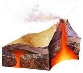 Vulkan Querschnitt