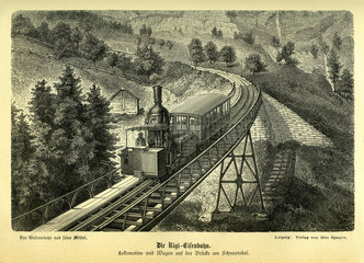 Rigi-Eisenbahn  1881