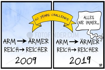 Arm und Reich in der 10 Years Challenge