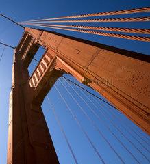 San Francisco-Golden Gate