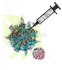 Investitionsangst Spritze Immuninitaet Zahlen Virus