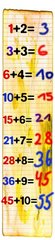 Dreieckszahlen 2+Zahl