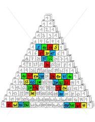 Pascalsches Dreieck Pyramide 1