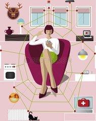 Haustechnik Geraete Elektronisch zuhause vernetzt