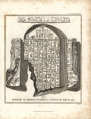 Hieroglyphics from Bruce's Travels to Discover the Source of the Nile  1790.