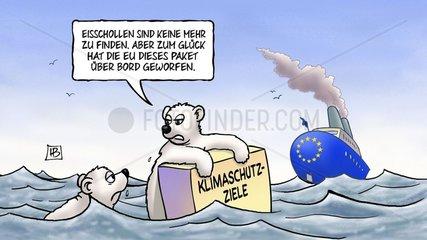 EU-Klimaziele