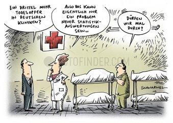 Ein Drittel mehr Todesopfer in deutschen Kliniken gegenueber Vorjahr