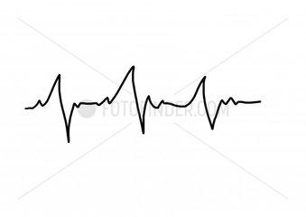 Herzschlag Frequenz EKG Herz Kurve