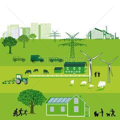 Nachhaltige Energie.jpg