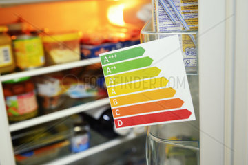 Zettel mit Energieeffizienzklassen an einem Kuehlschrank