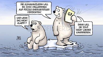 Klimaziele bis 2050
