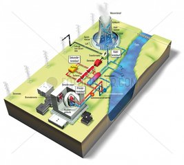 Atomkraftwerk Funktion