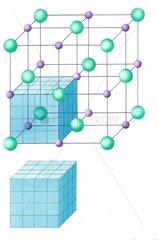 Kristallgitter