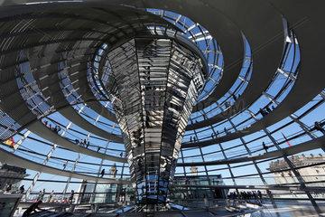 Berlin  Deutschland  Besucher in der Reichstagskuppel