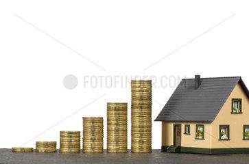 Hauskauf mit Modellhaus und Muenzstapel