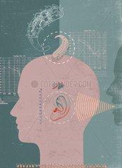 Serie Ohren Schwerhoerigkeit