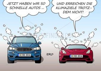 Deutschland verfehlt Klimaziele Autverkehr CO2