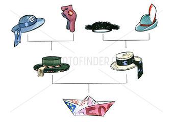 Symbolic hats