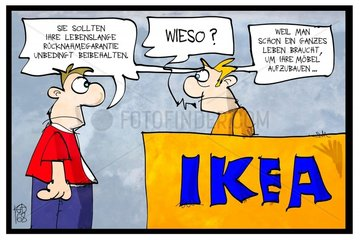 IKEA Garantie