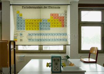 Wriezen  Deutschland  Periodensystem der Elemente