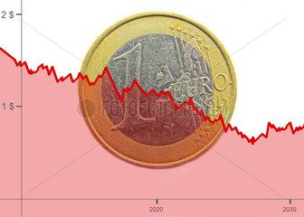 Euroverfall Grafik