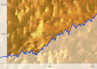 Aktienkurse Rohstoffe Goldpreisentwicklung