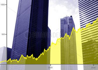 Aktienkurse Immobilien