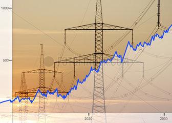 Aktienkurse Energiewirtschaft