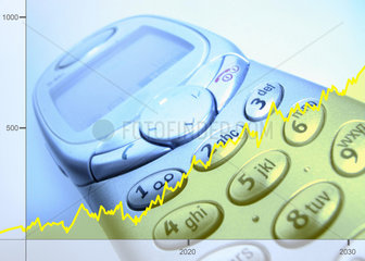 Aktienkurse Kommunikationsindustrie