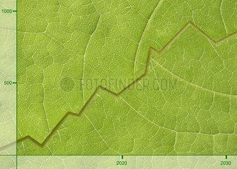 Aktienkurse Green Investment  Nachhaltigkeit
