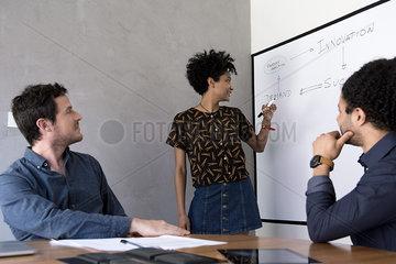Teacher explaining topic to students