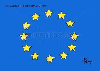 EU-Populismus