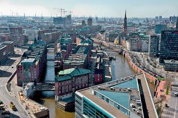 Stadtpanorama Hamburg