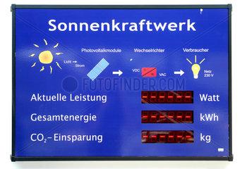 Anzeigentafel Sonnenkraftwerk Klimahaus Bremerhaven