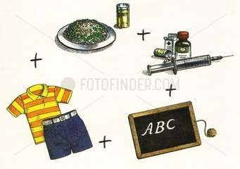 Essen Kleidung Medizin Bildung